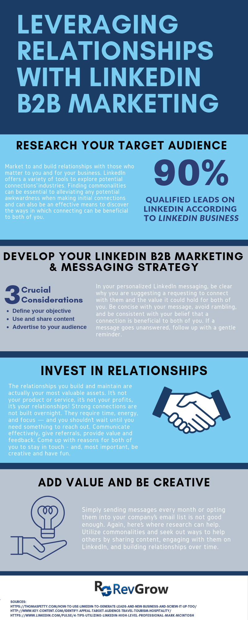 4 Tips for Leveraging B2B Relationships with LinkedIn Marketing